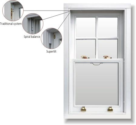 Cena špaletových oken